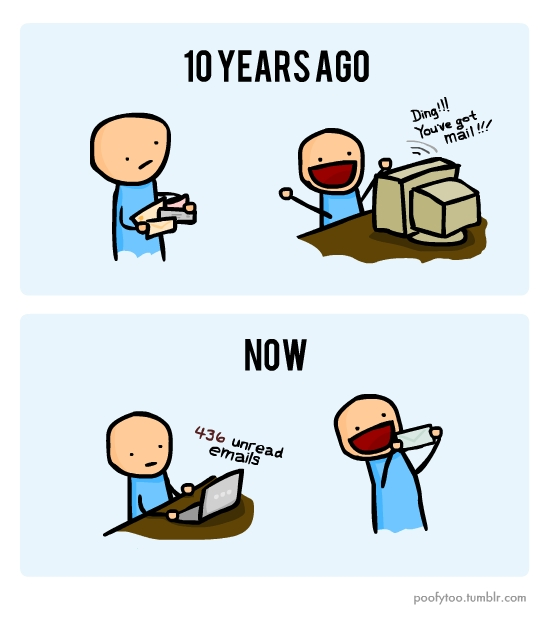 Mail vs Email, then and now